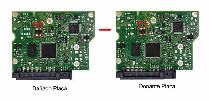 Cambio del U-12 8-legged Chip ROM(BIOS)